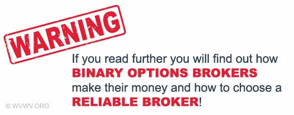 Binary options in the u signals free